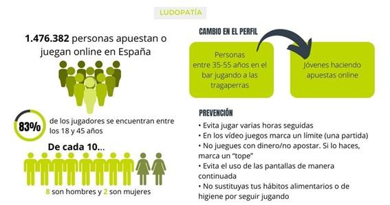 Interior Ludopatía Sagüés psicología Oviedo
