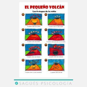 Interior técnica del volcán Sagüés Psicología Oviedo